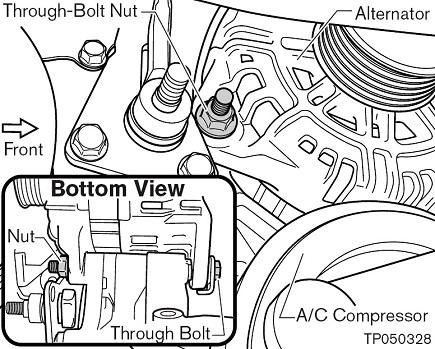 Nissan Altima Alternator Location