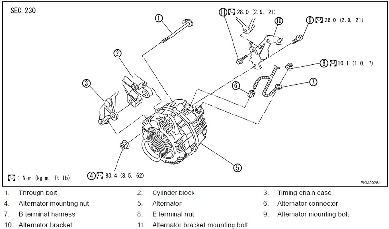 2009 Nissan Murano Alternator Wiring Diagram : 44 Wiring