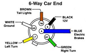 4 Pin Wiring Diagram Towing Trailer Wiring Troubleshooting Wiring