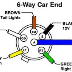 6 Wire Trailer Plug Wiring Diagram 1990 Volvo 740 Radio Way Harness All Data Schematic Block