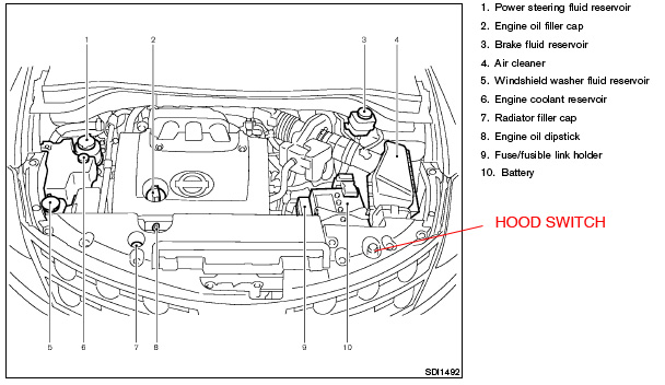 Nissan Diagrams : Nissan Xterra Starter Relay Location