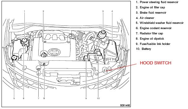 2010 nissan rogue horn fuse location
