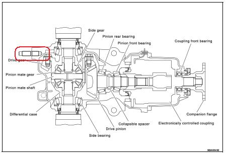 Nissan Frontier Stereo Wiring Diagram Nissan Frontier