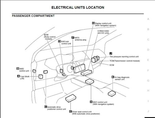 small resolution of 04 nissan murano fuse box schematic wiring diagrams u2022 2010 nissan versa fuse diagram 2006