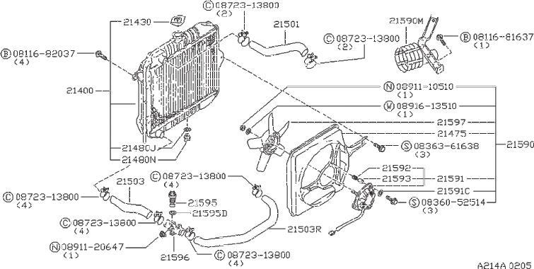 Nissan Pulsar NX Cap, Pressure. Radiator. RADTR with