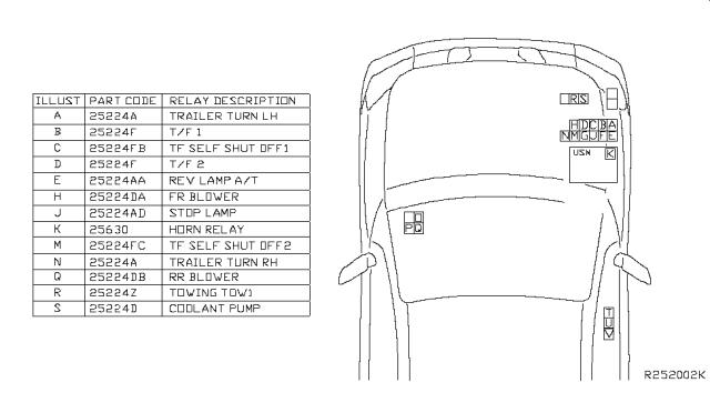 2008 Nissan An Fuel Pump Relay Location / Fuse Box Diagram