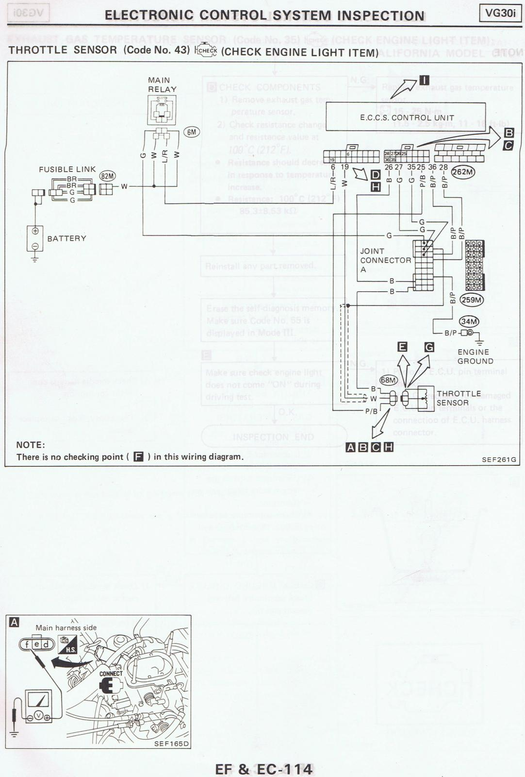 r33 stereo wiring diagram auto electrical wiring diagram Mass Air Flow Wiring Diagram nissan tps wiring diagram
