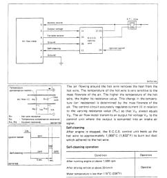 msd street fire wiring diagram 280zx [ 802 x 1009 Pixel ]