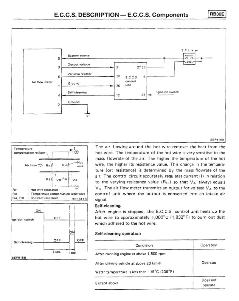 medium resolution of msd street fire wiring diagram 280zx