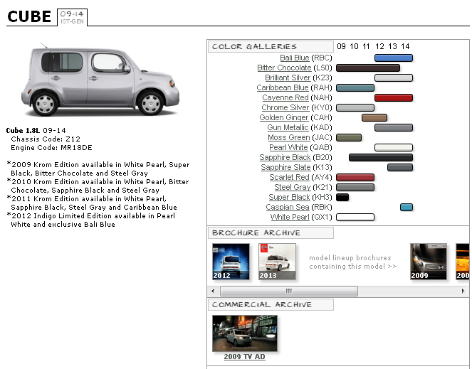 Nissan Cube Touchup Paint Codes, Image Galleries, Brochure