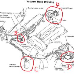 Sr20det Wiring Diagram For A Trailer Plug 7 Pin Vacuum Description Data Hose