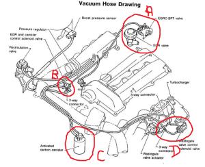 Vacuum Line sr20det?  Nissan Silvia (nissansilvia