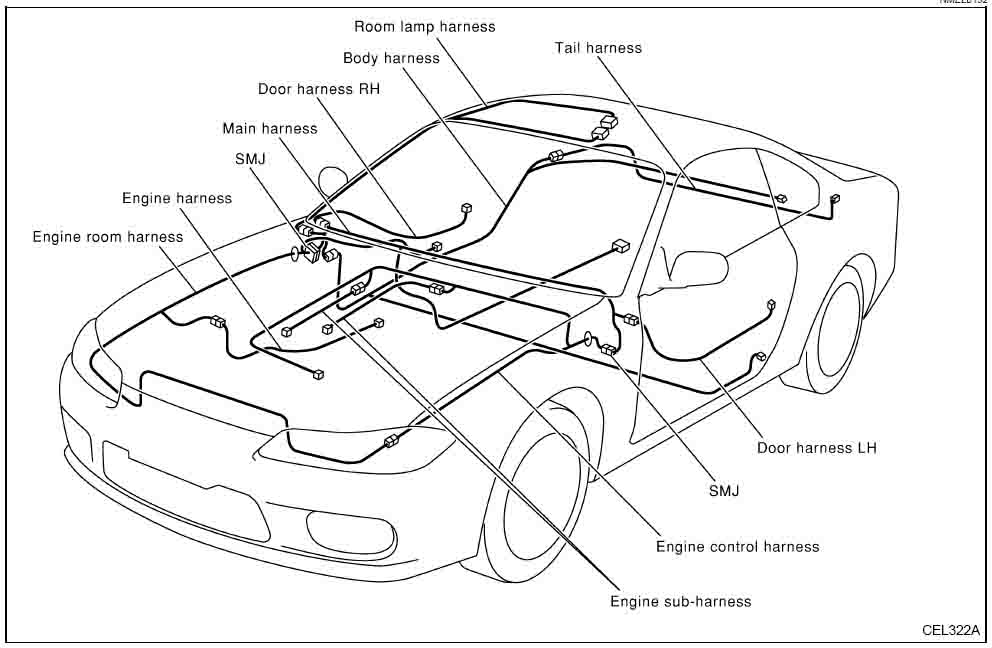 S15 Wiring Looms / Harness [Where are they run and how are
