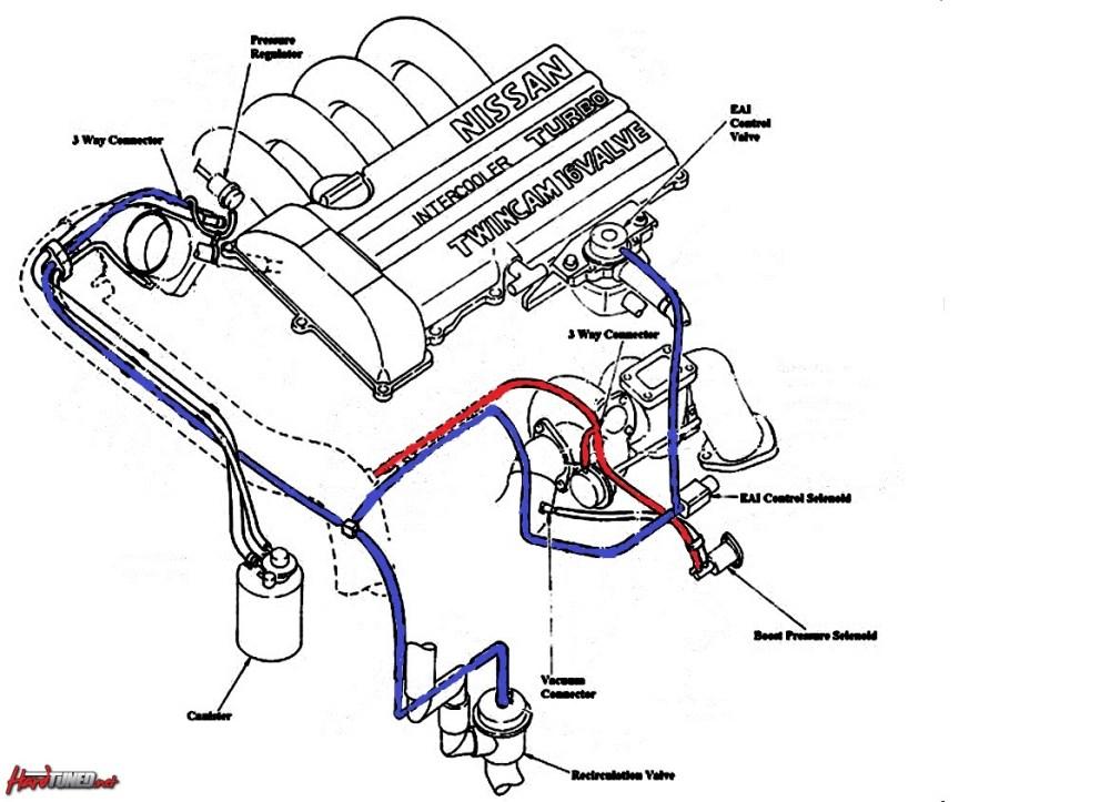medium resolution of sr20det vacuum diagram wiring diagrams scematic sr20det turbo lines water oil sr20det turbo line diagram