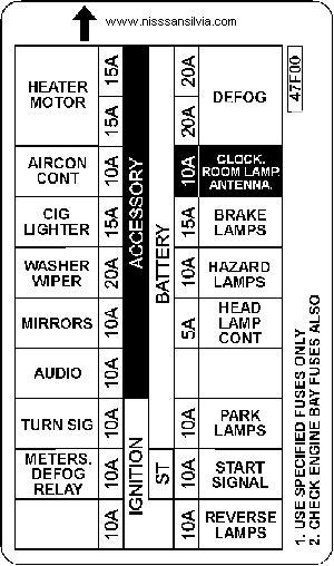 interior fuse box s13 - wiring diagram write - interior fuse box