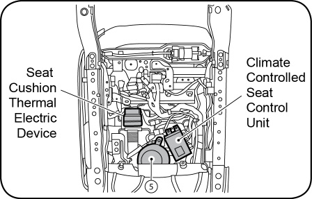 F150 Center Console Diagram Tundra Center Console Diagram