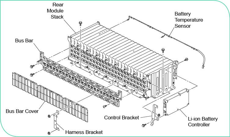 Replacing a Liion Battery Cell or Module
