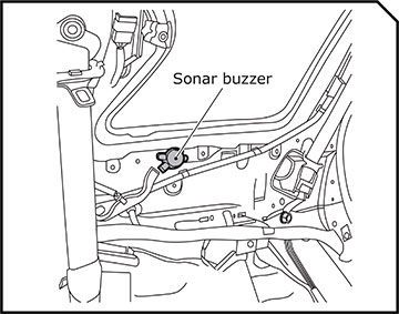Rear Sonar System Troubleshooting