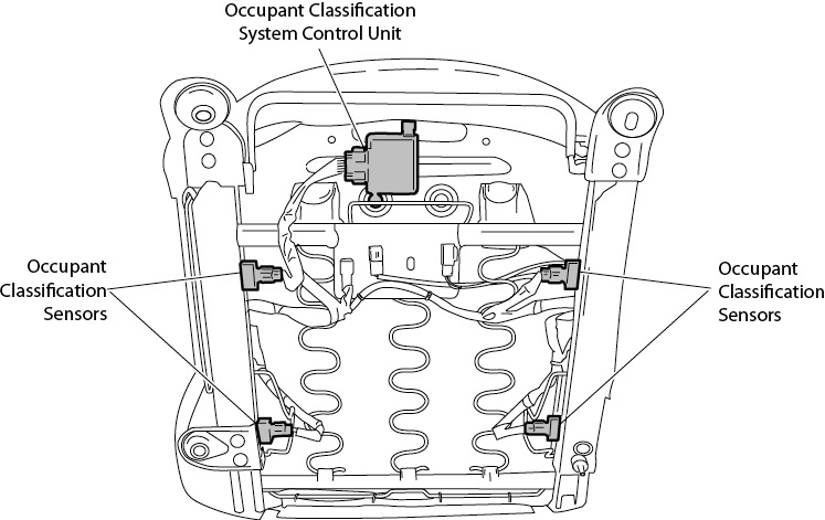 Ford Taurus Manual Fuse Box Php. Ford. Auto Fuse Box Diagram