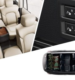 nissan armada collage showing seating seat buttons and overhead view of interior [ 1500 x 800 Pixel ]