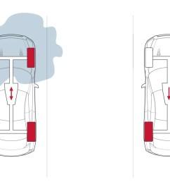 nissan all wheel drive torque illustration [ 1500 x 843 Pixel ]