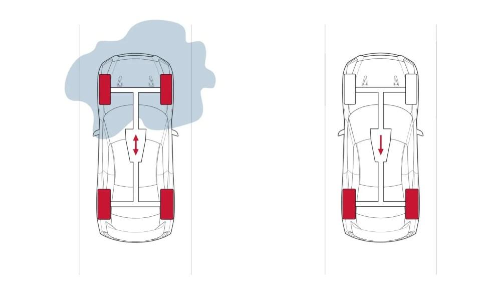 medium resolution of nissan all wheel drive torque illustration