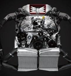 nissan gt r vr38 twin turbo engine [ 1500 x 750 Pixel ]