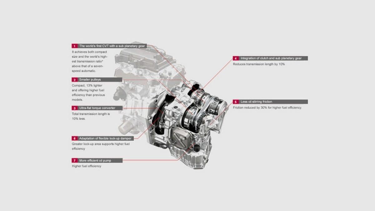 Nissan Murano Transmission Problems ~ Perfect Nissan