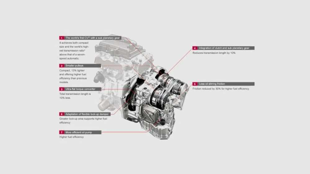 medium resolution of continuously variable transmission cvt parts