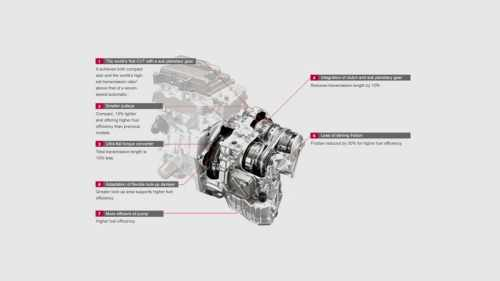 small resolution of nissan cvt awd diagram wiring diagram imp nissan cvt awd diagram