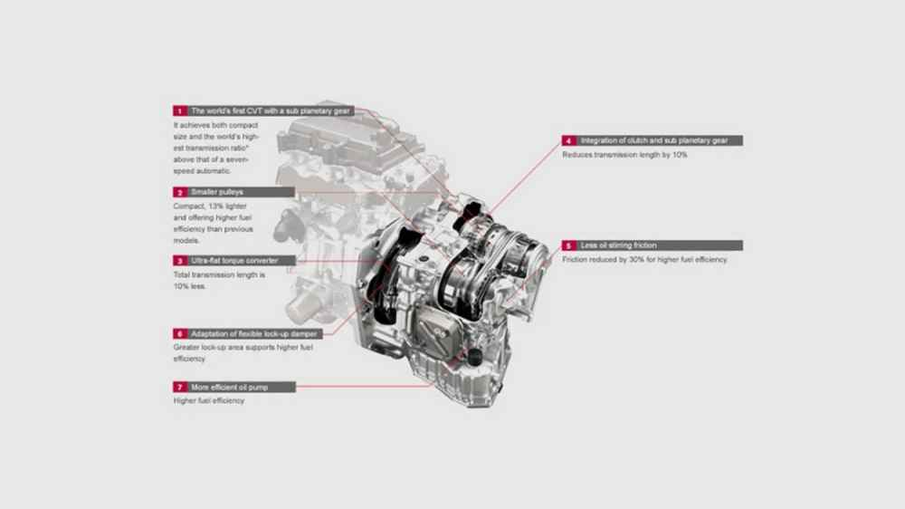 medium resolution of continuously variable transmission