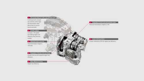 small resolution of continuously variable transmission