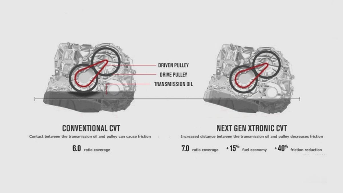 hight resolution of nissan s next gen xtronic cvt