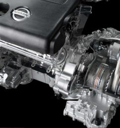 nissan xtronic continuously variable transmission [ 1500 x 750 Pixel ]