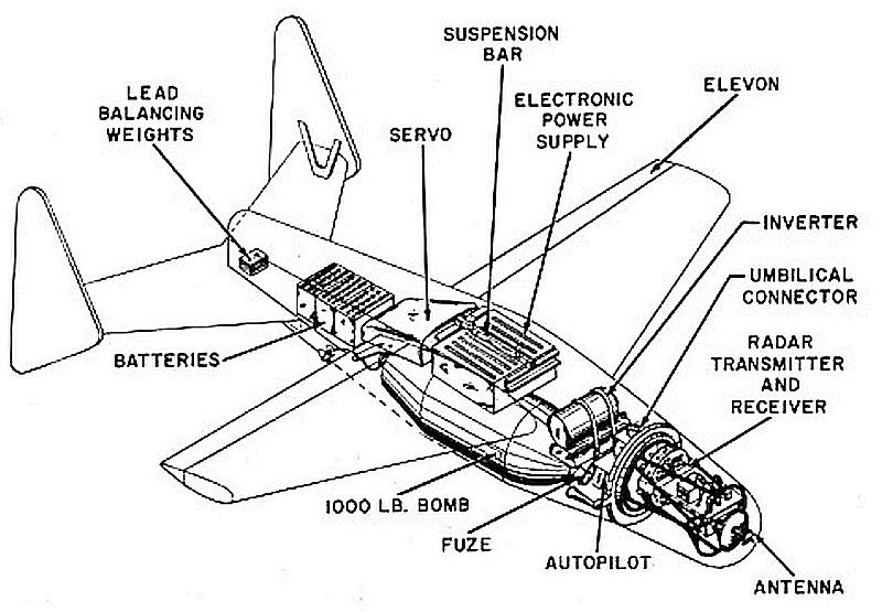 Explosive Wiring Diagram