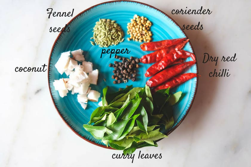 List of Ingredients to prepare Curry Leaf in a Plate
