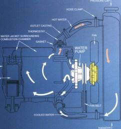 engine water pump diagram [ 2262 x 1205 Pixel ]