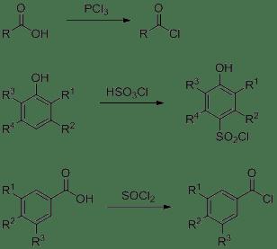 Nitrochemie - Acid chlorides