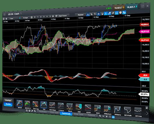 technical-chart-709x531