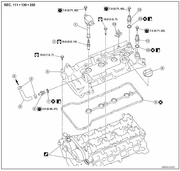 Nissan Versa: Ignition coil, spark plug and rocker cover