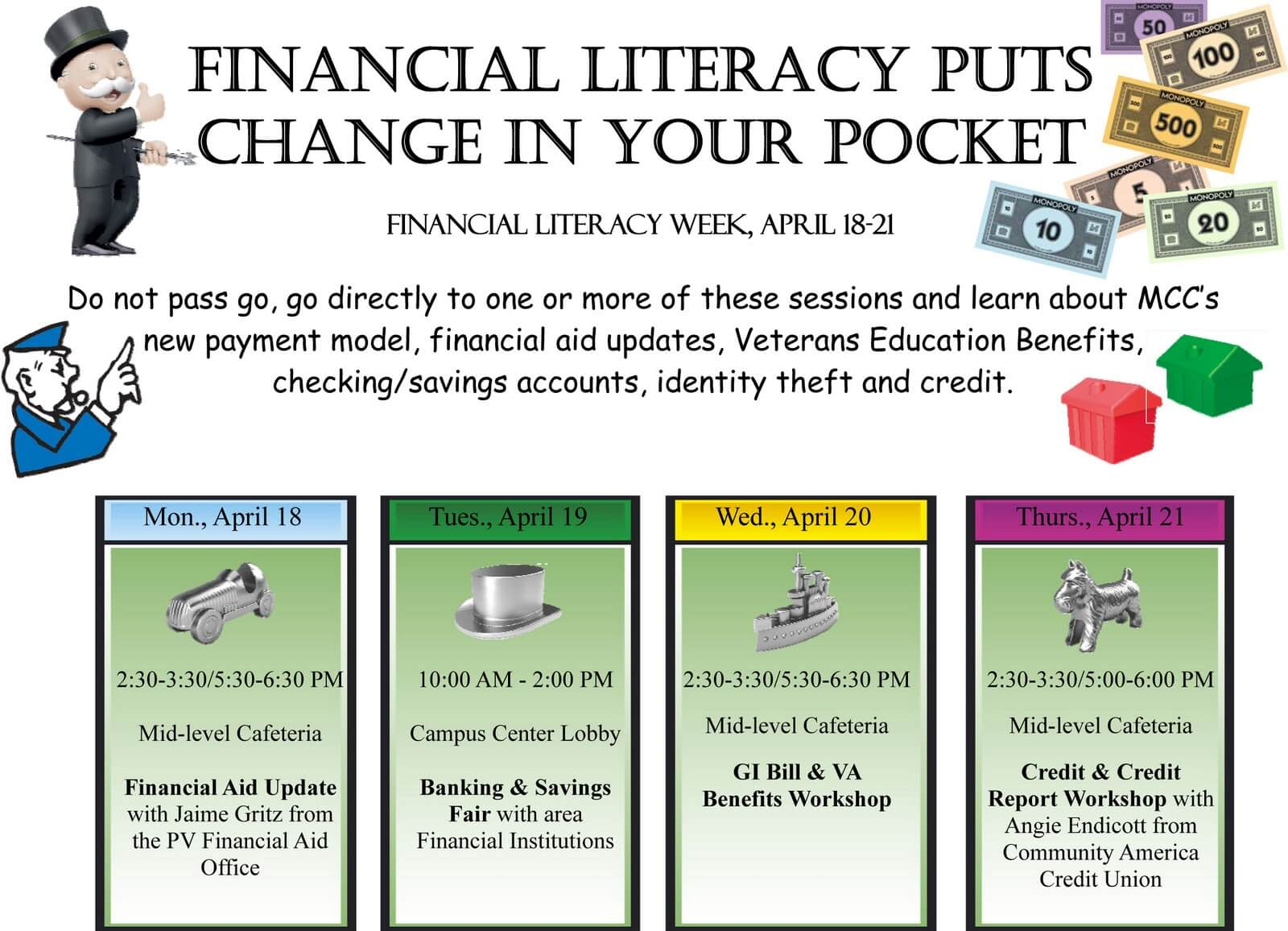 benefits of Financial Literacy