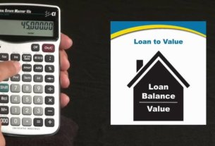 loan to value ratio ltv calculator