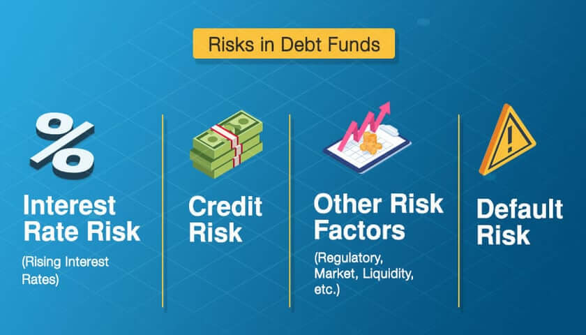 risk in debt funds