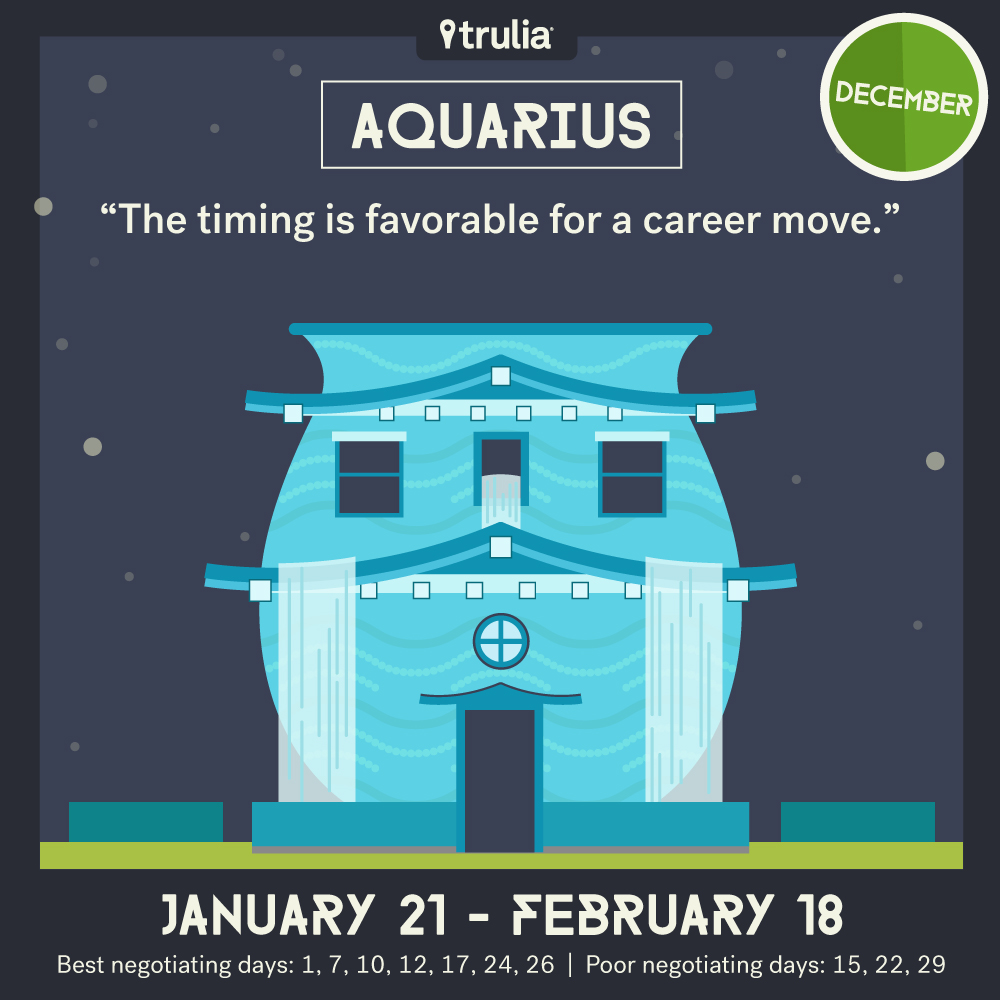 Horoscope – Conyers Realtor