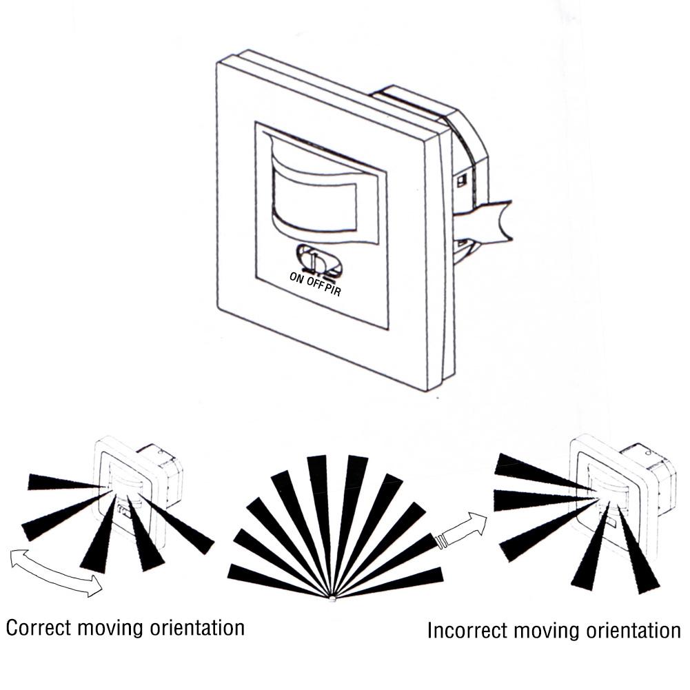 AC110-240V PIRInfrared Motion Sensor Detector Wall Light
