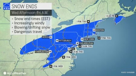 NJ Weather: Weather forecast for winter