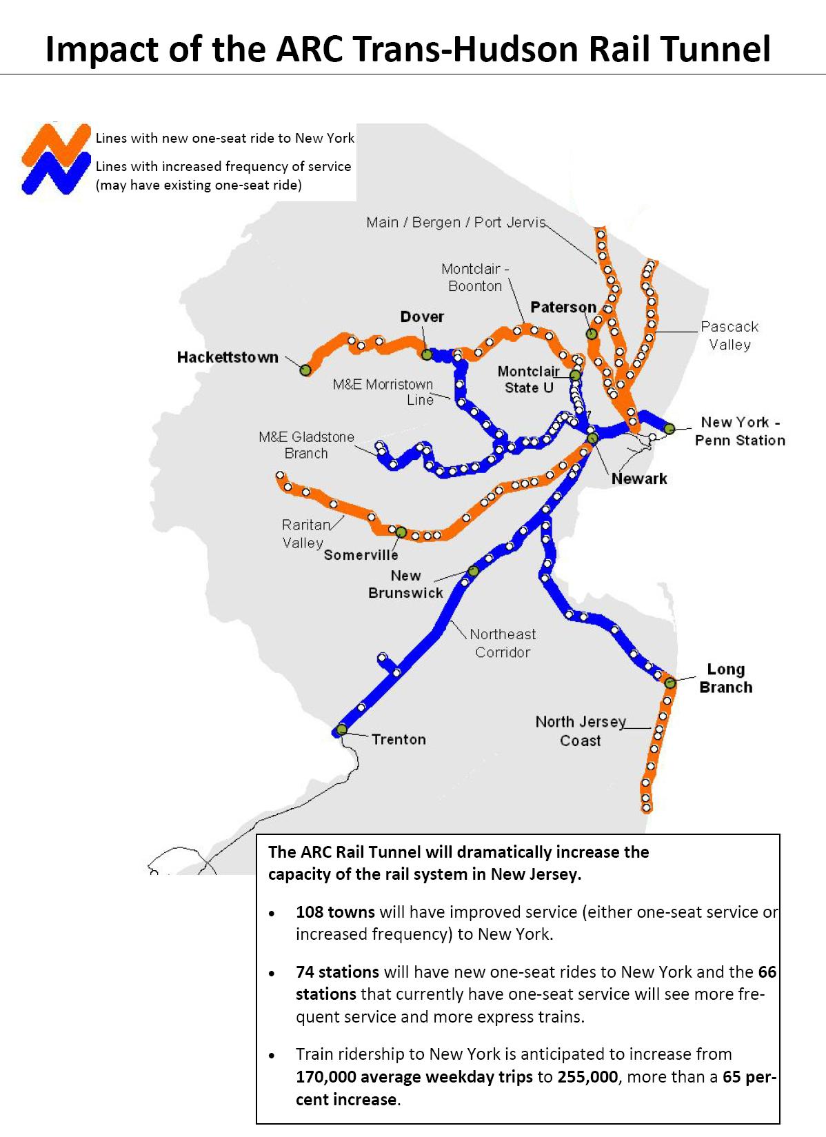 New Tunnel Could Transform Nj S Landscape Arc Tunnel