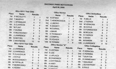Flashback Results RPMX 4/30/2000