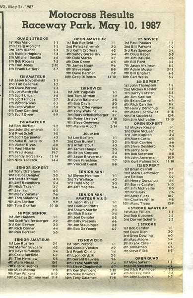Results Flashback…RPMX May 10, 1987   NJ Motocross