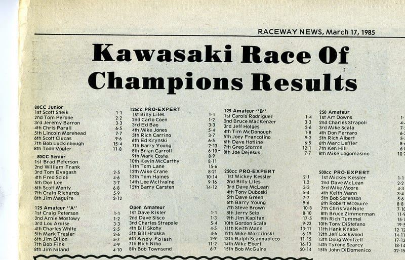 Results Flashback…KROC 1984
